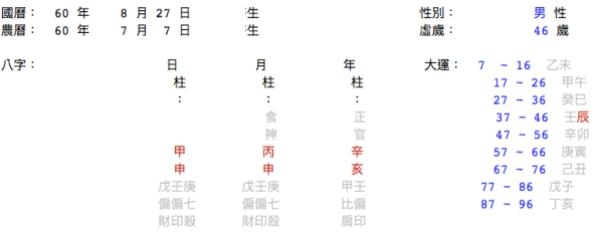 風水,命理,八字,紫天元社,玄學術數,陰陽,五行,PurpleMoment,Fengshui,張智霖